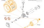 Что такое номинальные обороты двигателя?