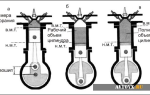 Как считать цилиндры двигателя?