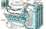 Как проверить давление в системе охлаждения двигателя?