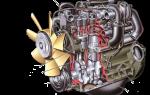 Как происходит запуск дизельного двигателя?